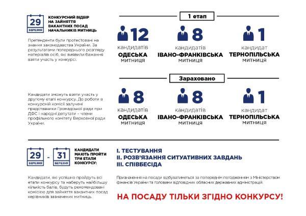 Бланк Cmr На Украинском Языке